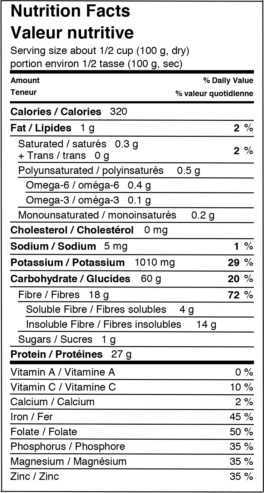 Nutritional Information | Lentils.ca